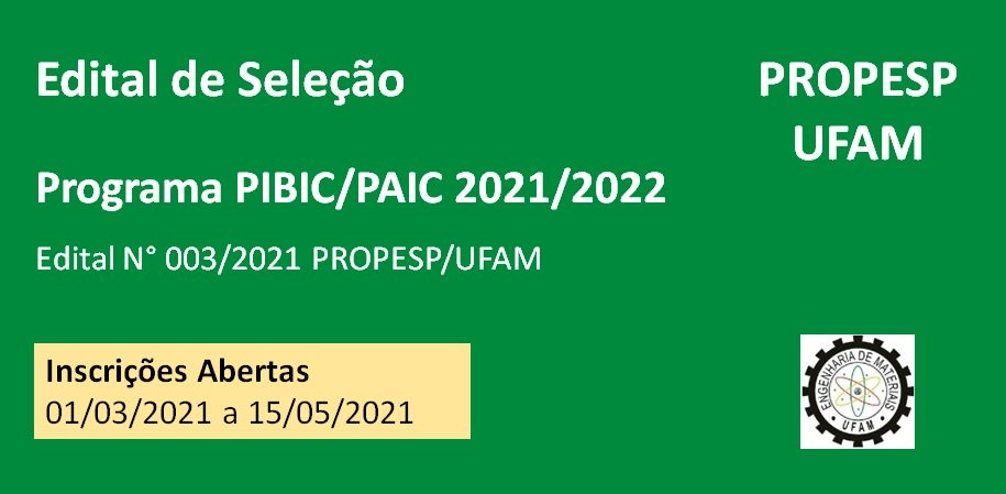 Edital PIBIC (2021/2022)